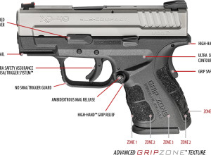 Springfield Armory Introduces Their New Springfield XD® MOD.2™