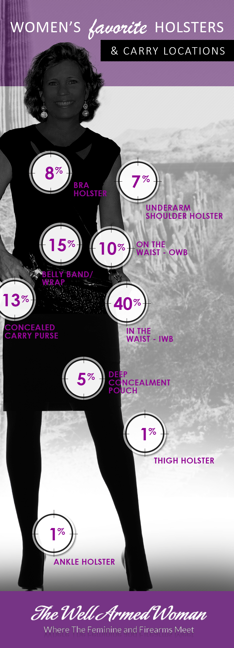 infographicwell-armed-woman-corrected