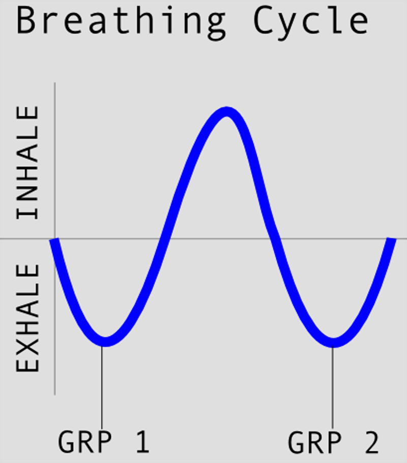 breathing-cycle-2-shot-group